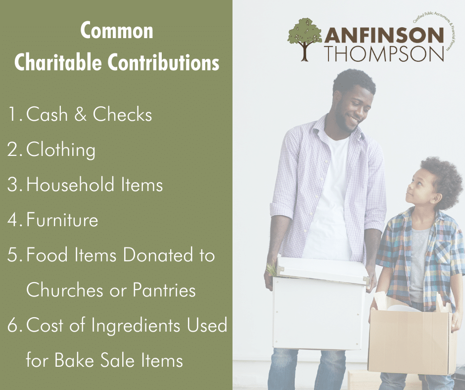 Charitable Contributions and Tax Deductions Infographic